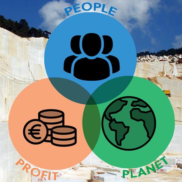 Steengroeve met bouwstenen people planet profit